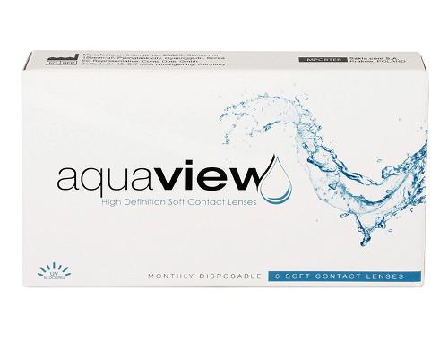 AquaView Monthly